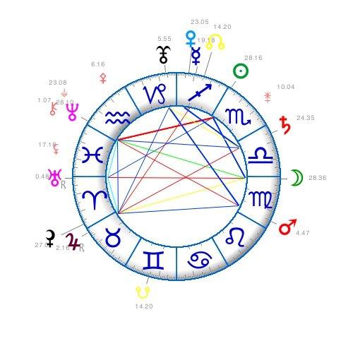 Carte du ciel astrologique du 18 novembre 2011